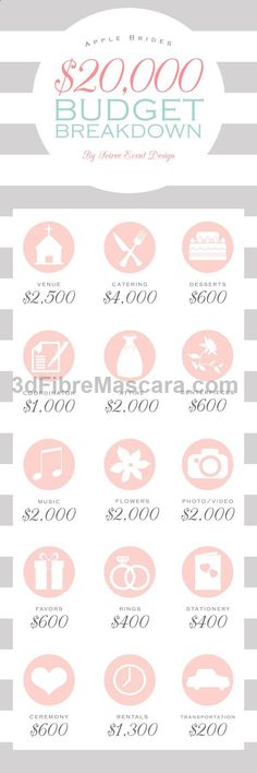 How and where to spend your $20,000 wedding budget. applebrides.com/... #weddings #wedding #marriage #weddingdress #weddinggown #ballgowns #ladies #woman #women #beautifuldress #newlyweds #proposal #shopping #engagement