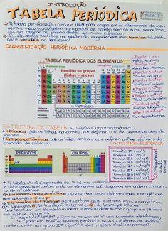 RESUMO TABELA PERIÓDICA | MEU GUIA PREPARATÓRIO PARA O VESTIBULAR Logic Math, Mental Map, Study Organization, Study Techniques, Bullet Journal School, Study Planner, School Notebooks, School Essentials, Lettering Tutorial