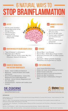 brain health The key to maintaining healthy brain function can be achieved by ing these 6 natural tips. Healthy Brain, Healthy Tips, Healthy Protein, Best Food For Brain, Brain Food For Studying, Being Healthy, Health And Nutrition, Health And Wellness, Nutrition Tips