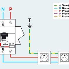 8 Idées De Câblage électrique Câblage électrique Electrique Electricite Generale