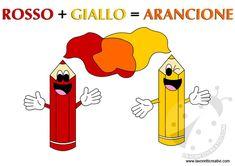 I COLORI SECONDARI Il colore arancione ROSSO + GIALLO = ARANCIONE