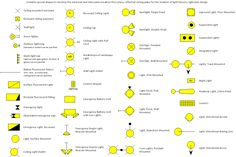 Electrical blueprint symbols details pinterest symbols electric and telecom plans solution icons and legend conceptdraw resources for malvernweather Choice Image