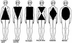 Mujeres, 6 Tipos de cuerpo y como adelgazarlas según tu figura - ConsejosdeSalud.info