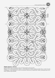 вологодское кружево в костюме альбом сколков: 20 тыс изображений найдено в Яндекс.Картинках