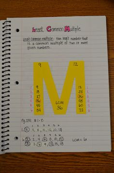 one of my favorite examples of an interactive Math notebook    dandelions and dragonflies: Interactively Math!