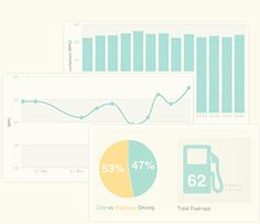 Not really a blog but great data on actual MPG of vehicles! : Also has an app.