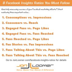 Facebook Insights: Monitor These 8 Ratios > Know how to measure success!