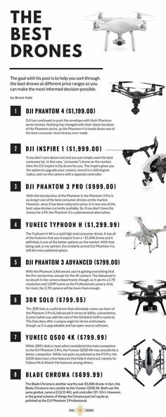 Consumer drones are quickly becoming the most popular new tech-item to have. However, not all drones are made equally. Some drones (or quadcopters) are suited for beginners who need to get the hang of how to fly a drone, while other drones are suited for Buy Drone, Drone For Sale, Drone Diy, Gopro, Camera Drone, Latest Drone, Phantom Drone, Phantom 3, Drone Technology