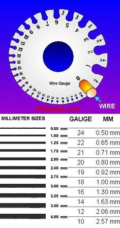 Wire gauge to inches and millimeters conversion chart jewelry wire gauge wire jewelry tutorials by tototwo2 keyboard keysfo Gallery