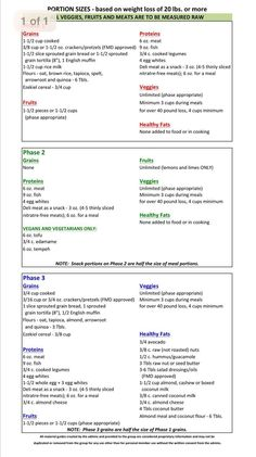 Fast Metabolism Diet on Pinterest | Fast Metabolism, Portion Sizes ...