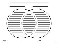 10 Best venn diagram template images | Venn diagram ...