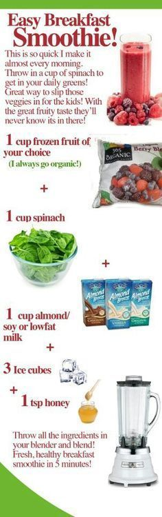 Easy Breakfast Smoothie ( I prefer to use frozen spinach cubes and skip the ice cubes...also I prefer coconut milk as it does not alter the flavour of the fruit.