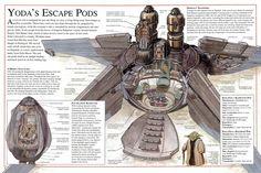Episode 3: Yoda's Escape Pod