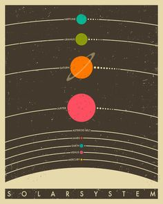 Solar System Art Print - i like this one for me!! lol
