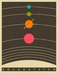 Solar System als Premium Poster von Jazzberry Blue – Tables and desk ideas Solar System Poster, Solar System Art, Solar System Design, Poster Shop, Systems Art, Poster Online, Retro Poster, Decor Inspiration, Modern Artists