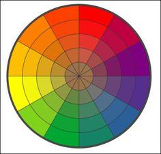 by vtdainfoウェブ上のツールやソフトウェアではRGBカラーが主流であり、印刷物ではCMYKが主流ですが、学校でまず習う3原色は赤・黄・青というRYBカラーモデルです。これらの違いは何な