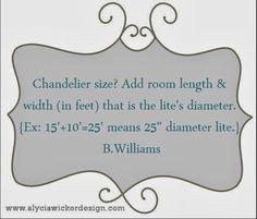Interior Decorating Rules 101 decorating secrets from top interior designers   top interior