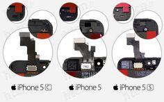 Reconnaitre une écran iPhone 5 5S 5C