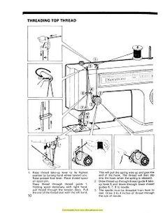 Necchi Silvia Multimatic 584-586 Sewing Machine