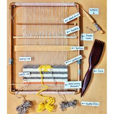 Anatomy of Weaving Loom by Natalie Novak