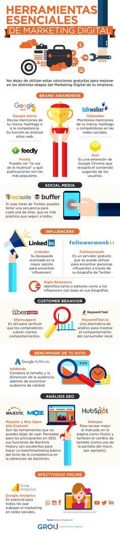 Herramientas esenciales de Marketing Digital #infografia #marketing