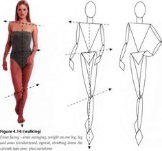 Popular fashion poses