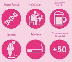 É preciso falar sobre: Câncer de mama | blog TM