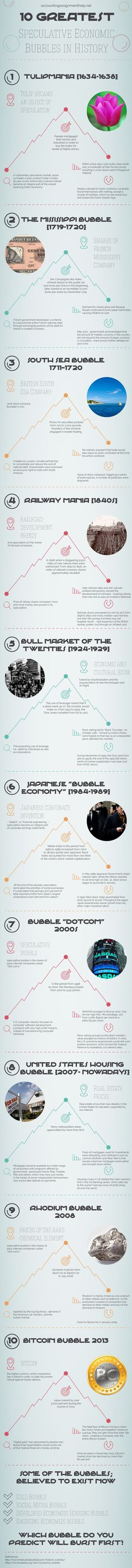10 Greatest Economic Bubbles in History #infographic #Business #Economy #history