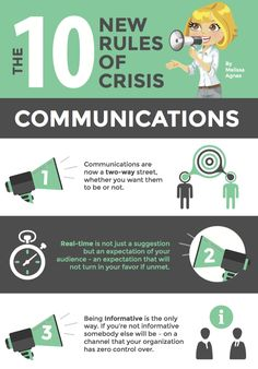 image result for crisis communications plan template public
