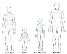 Schematic figures are the basis of easy, accurate garment drawings. Download a set that matches common figure types to get you started on sketching unique garment designs.