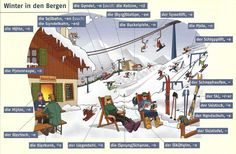 Der Winter auf Deutsch - El invierno en alemán. Lern Deutsch - Aprender Alemán - Learn German