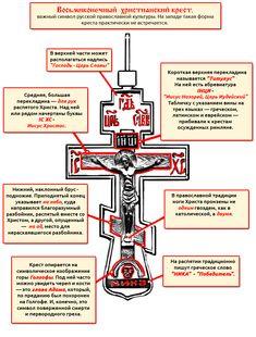 The Russian Cross Explained | Russian Church Cheltenham