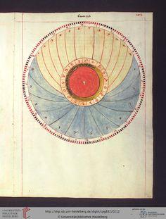 Cod. Pal. germ. 832: Cod. Pal. germ. 832 Heidelberger Schicksalsbuch (Regensburg, nach 1491)