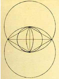 """sacred geometry name: vesica piscis. when I saw this symbol for the first time, i felt i found something i'd been looking for all my life. it's interpretation: """"The joining of God and Goddess... the flower of Life."""" ~ Danielle"""