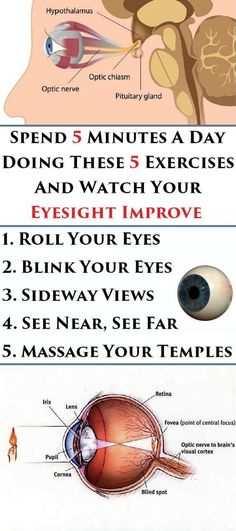 •Spend 5 Minutes a Day Doing These 5 Exercises and Watch Your Eyesight Improve !!