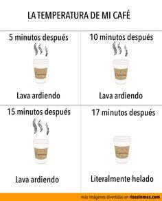 La temperatura de mi café.