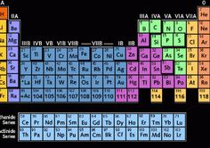 periodic table of elements hd httpperiodictableimagecomperiodic table
