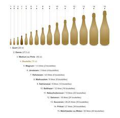 champagne 20cl - Google Search