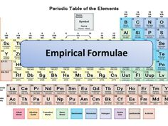 new aqa gcse chemistry calculating empirical formula lesson - Periodic Table Aqa Gcse