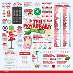 Royal baby betting odd inforgraphic