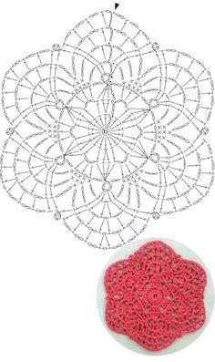 How to Crochet: This Mom's Top 37 Video Tutorials Crochet Snowflake Pattern, Crochet Mandala Pattern, Crochet Circles, Crochet Snowflakes, Granny Square Crochet Pattern, Crochet Flower Patterns, Crochet Diagram, Freeform Crochet, Crochet Chart