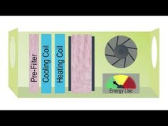 Get introduced to Camfil low energy air filter products, visit http://www.camfil.us/Filter-technology/Energy-Savings . Selecting the ideal air filter is essential considering your energy saving plans and how up to 30% of your energy bill can be influenced by the air filtration system in use. Case studies are listed here for you to gain further insights on how Camfil products and solutions have helped customers cut operating costs significantly. Find out more!