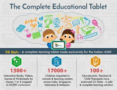 CG Slate Solution Infographics  CG Slate  posted a photo:           Titu's world of CG Slate makes sure your child learns the best, while staying safe!  Visit: cgslate.com for more info about tablet!  http://www.flickr.com/photos/cgslate/32682321495/