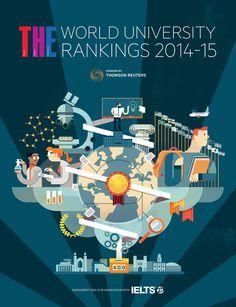 World University Rankings on Behance