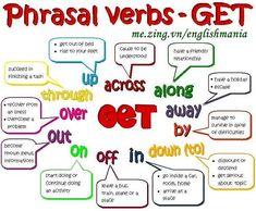 """เรียนภาษาอังกฤษ ความรู้ภาษาอังกฤษ ทำอย่างไรให้เก่งอังกฤษ  Lingo Think in English!! :): เเนะนำการใช้ Phrasal Verb - """"Get"""""""
