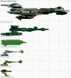 http://startrekattackwing.com/ Size comparison chart of Klingon ships
