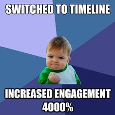Facebook Brand Engagement Grows 896% [Study]