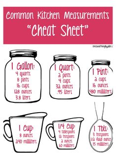"""Just in time for the holidays-Common Kitchen Measurements """"Cheat Sheet"""" {Printable} Cooking! So helpful, you'll love it! Click here to get it: http://www.skinnykitchen.com/recipes/common-kitchen-measurements-cheat-sheet-printable-just-in-time-for-holiday-cooking-2/"""