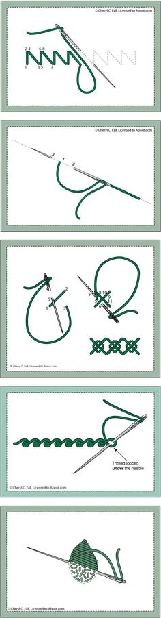 Types of stitches in embroidery detail in Illustration | Easy Craft Ideas