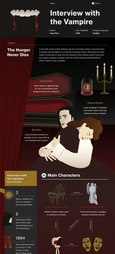 Infographic for Interview with the Vampire